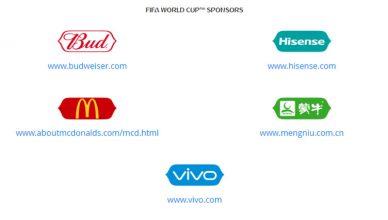 Fifa sponsorzy mistrzostwa w Rosji
